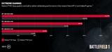 AMD predstavilo RX Vega karty na prezentačných záberoch, hovorí že je tu nový GPU kráľ