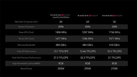 AMD představilo RX Vega karty na prezentačních záběrech, říká že je tu nový GPU král