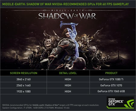 K vybraným kartám bude Nvidia dávat Middle-earth: Shadow of War