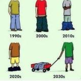 Evolúcia nohavíc