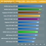 Testy novej Geforce GTX 660ti
