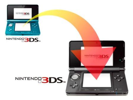 Prenos údajov zo starého na nové 3DS