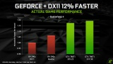 Beta verzia GeForce 337.50 ovládačov vypustená, konkuruje Mantle