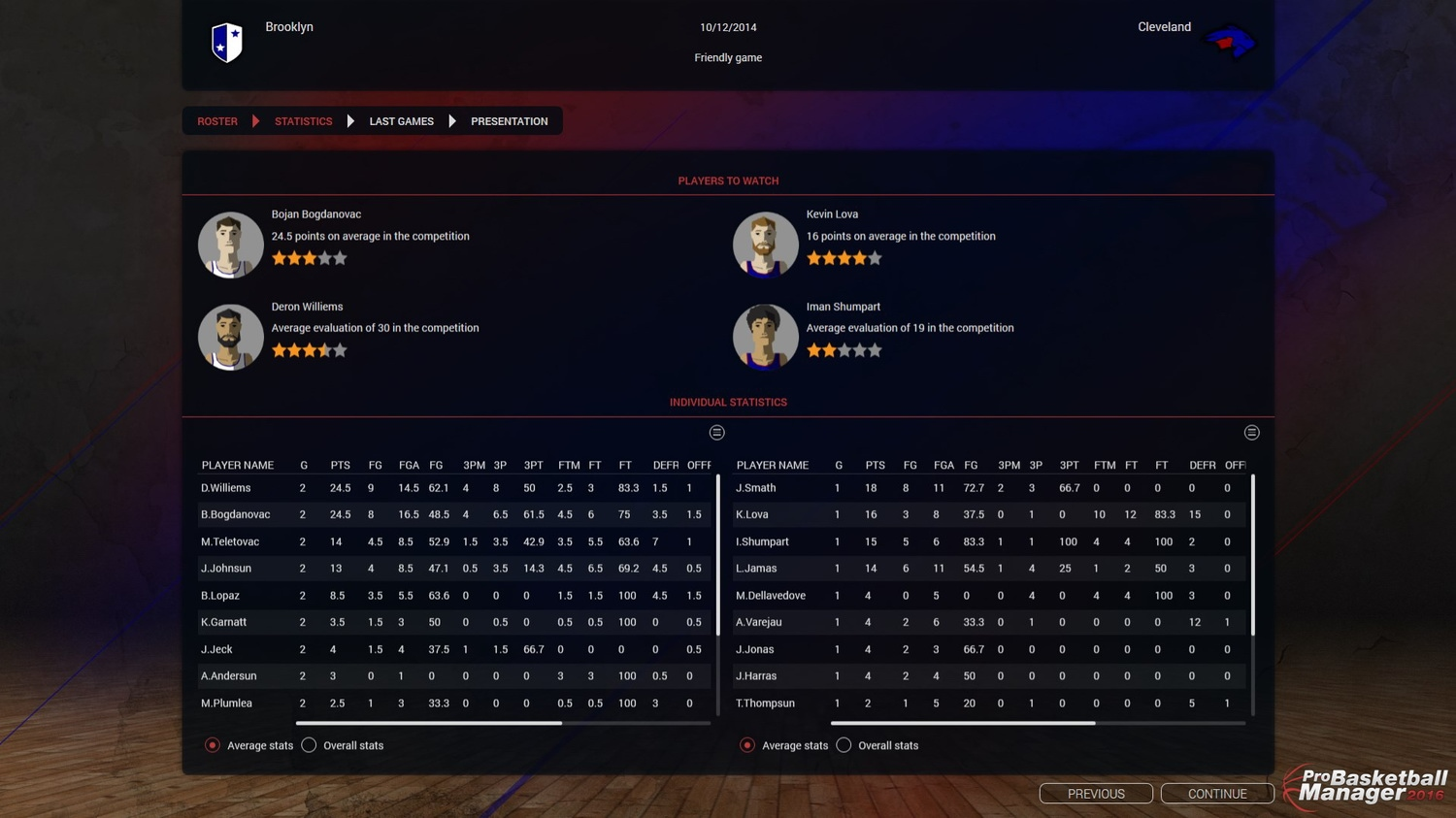 Pro Basketball Manager 2016-RELOADED Download Yükle İndir