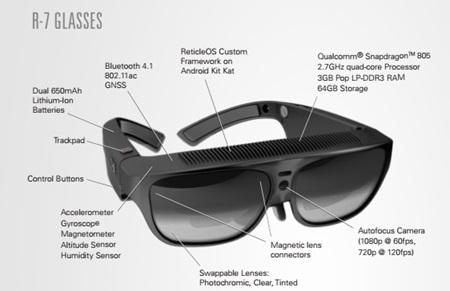 ODG príde na CES s novými okuliarmi rozšírenej reality
