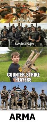 Hráči jednotlivých hier...