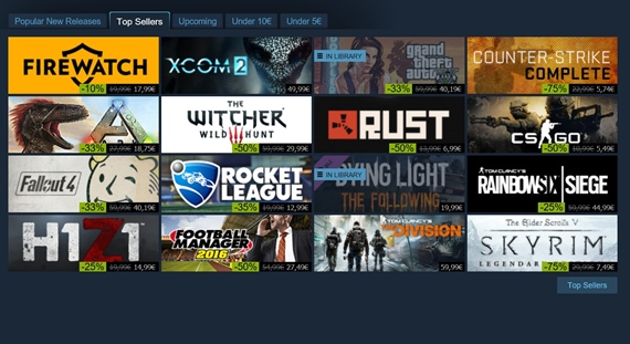 Ďalšie zaujímavé Steam zľavy vedie Zaklínač 3 za polovicu