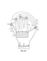 Sony si patentovalo rukavicový ovládač pre VR