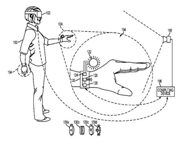 Sony si patentovalo rukavicov� ovl�da� pre VR