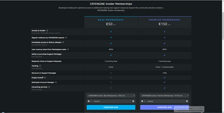 Crytek predstavil CryEngine V, zaplat�te za� ko�ko chcete