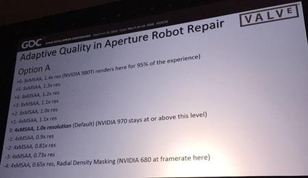 Valve chce rozbehnúť VR aj so staršími a slabšími kartami