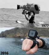 Kamera vtedy a dnes...