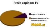 Prečo zapínam TV