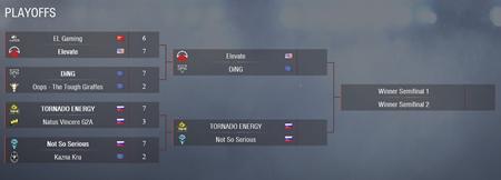 Veľké finále Wargaming ligy vrcholí