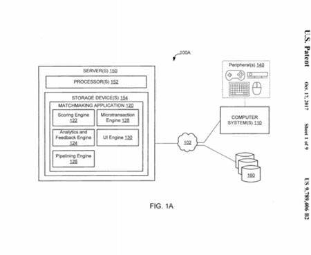 Activision si patentovalo matchmaking systém zameraný na zvýšenie predajov mikrotransakcií